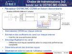 cha ne de transmissions 2x2 bas e sur le ostbc mc cdma17