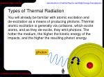 types of thermal radiation