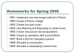 homeworks for spring 2006