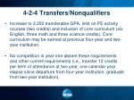 4 2 4 transfers nonqualifiers