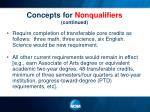 concepts for nonqualifiers continued
