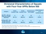 divisional characteristics of squads with four year aprs below 900