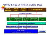 activity based costing at classic brass17