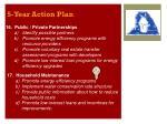 5 year action plan18