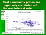 real commodity prices are negatively correlated with the real interest rate