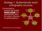 strategy 1 systematically teach orthographic structure