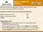 impact of 2009 2011 elections