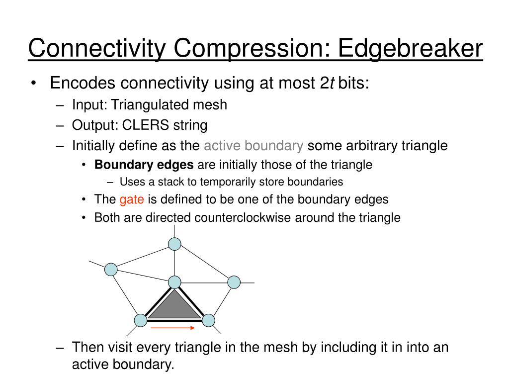 Connectivity Compression: Edgebreaker