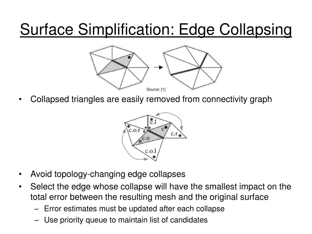 Surface Simplification: Edge Collapsing