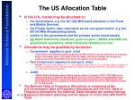 the us allocation table