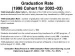 graduation rate 1998 cohort for 2002 03