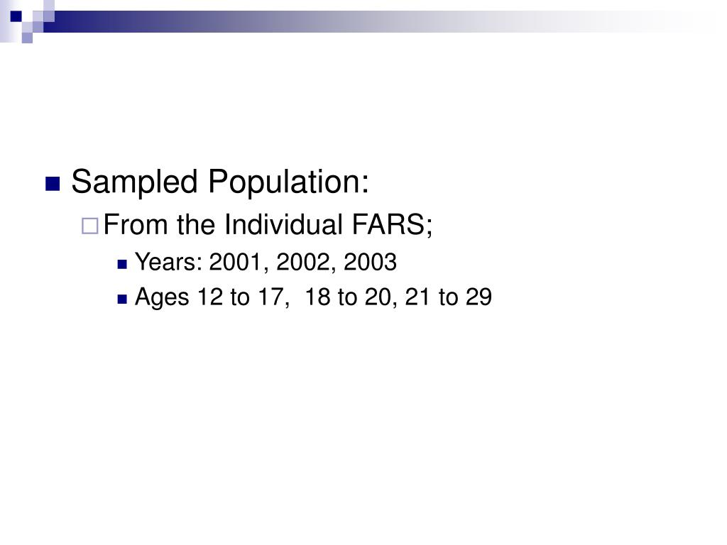 Sampled Population: