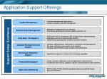 application support offerings