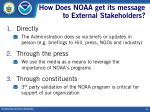 how does noaa get its message to external stakeholders