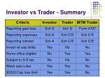 investor vs trader summary