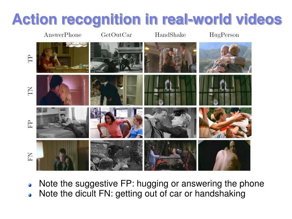 Action recognition in real-world videos