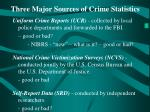 three major sources of crime statistics