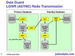 data guard lgwr async redo transmission