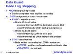 data guard redo log shipping