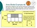 area model example 2