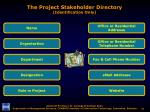 the project stakeholder directory identification only