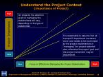 understand the project context importance of project