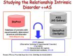 studying the relationship intrinsic disorder as