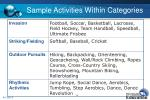 sample activities within categories36