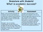 brainstorm with students what is academic success