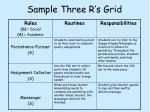sample three r s grid