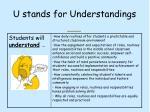u stands for understandings