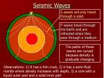 seismic waves21