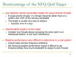 shortcomings of the nfq qos target
