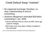 credit default swap markets