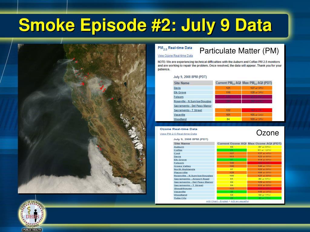 Smoke Episode #2: July 9 Data