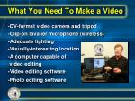 what you need to make a video