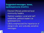 suggested messages tones spokespersons cont d