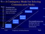a contingency model for selecting communication media