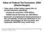 value of federal tax exclusion 2004 sheils haught