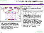 a construct for joint capability areas tier 1