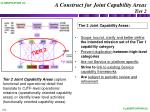 a construct for joint capability areas tier 2