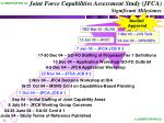 joint force capabilities assessment study jfca significant milestones