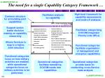 the need for a single capability category framework