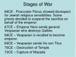 stages of war
