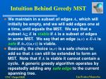 intuition behind greedy mst