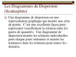 les diagrammes de dispersion scatterplots
