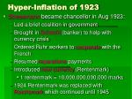 hyper inflation of 192315