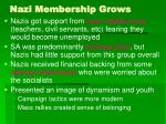 nazi membership grows