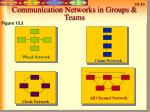 communication networks in groups teams