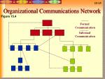 organizational communications network